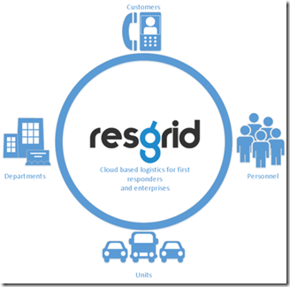 ResgridCircle