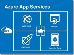 azure-app-service-with-office-365-and-yammer-sharepoint-saturday-florence-2015-session-8-638